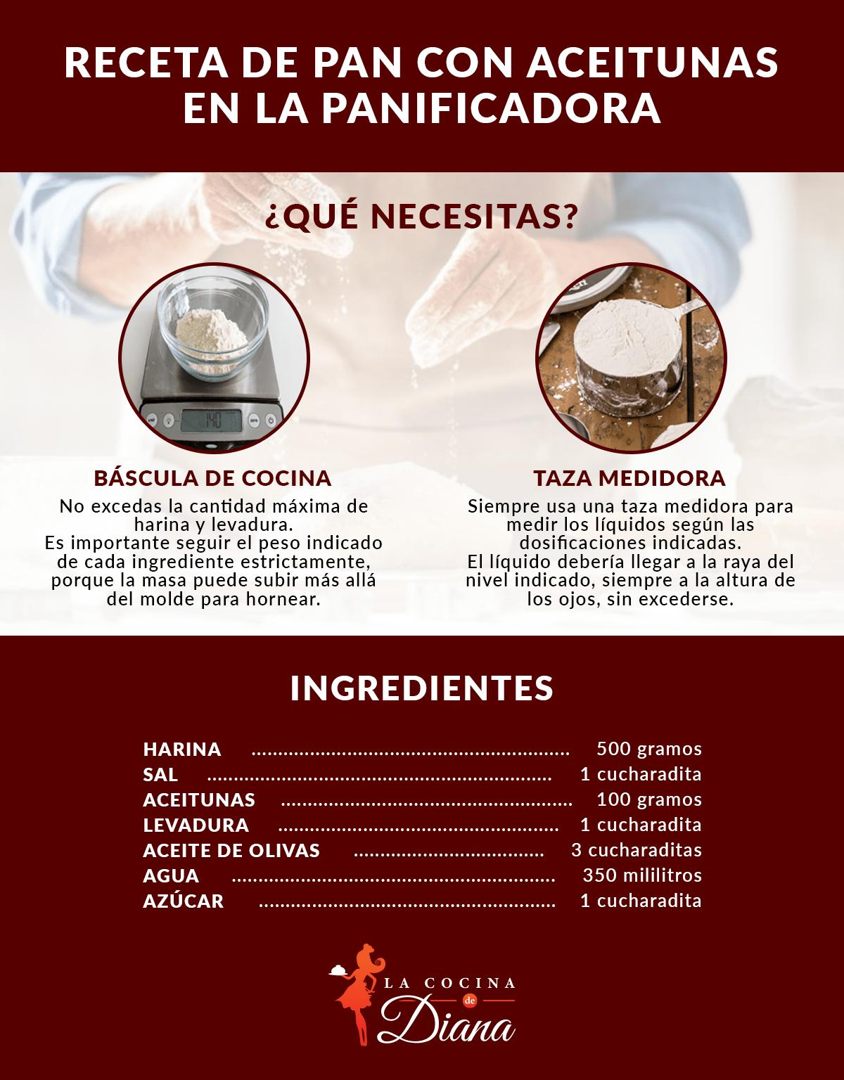 Receta pan con aceitunas - lacocinadediana.com